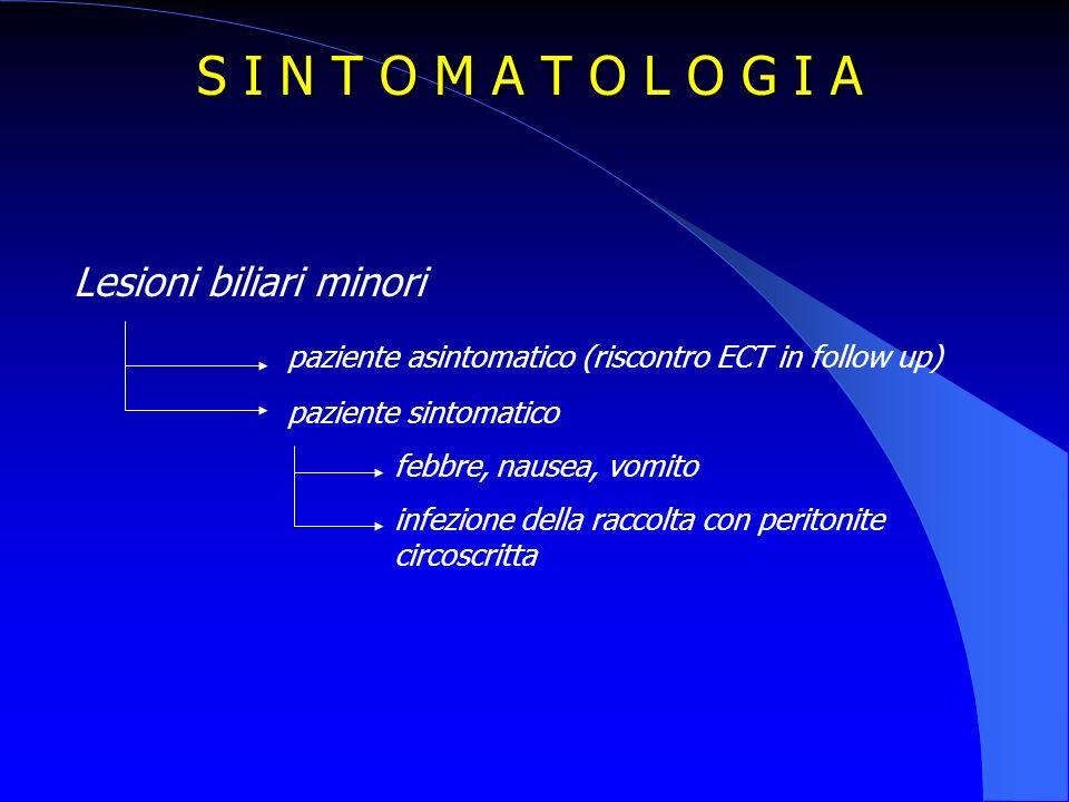 S I N T O M A T O L O G I A Lesioni biliari minori paziente asintomatico (riscontro ECT in follow up) paziente sintomatico febbre, nausea, vomito infezione della raccolta con peritonite circoscritta
