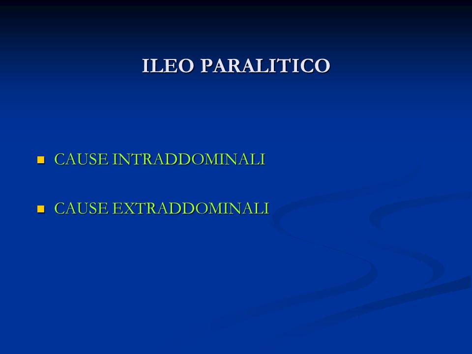 ILEO PARALITICO CAUSE INTRADDOMINALI CAUSE INTRADDOMINALI CAUSE EXTRADDOMINALI CAUSE EXTRADDOMINALI