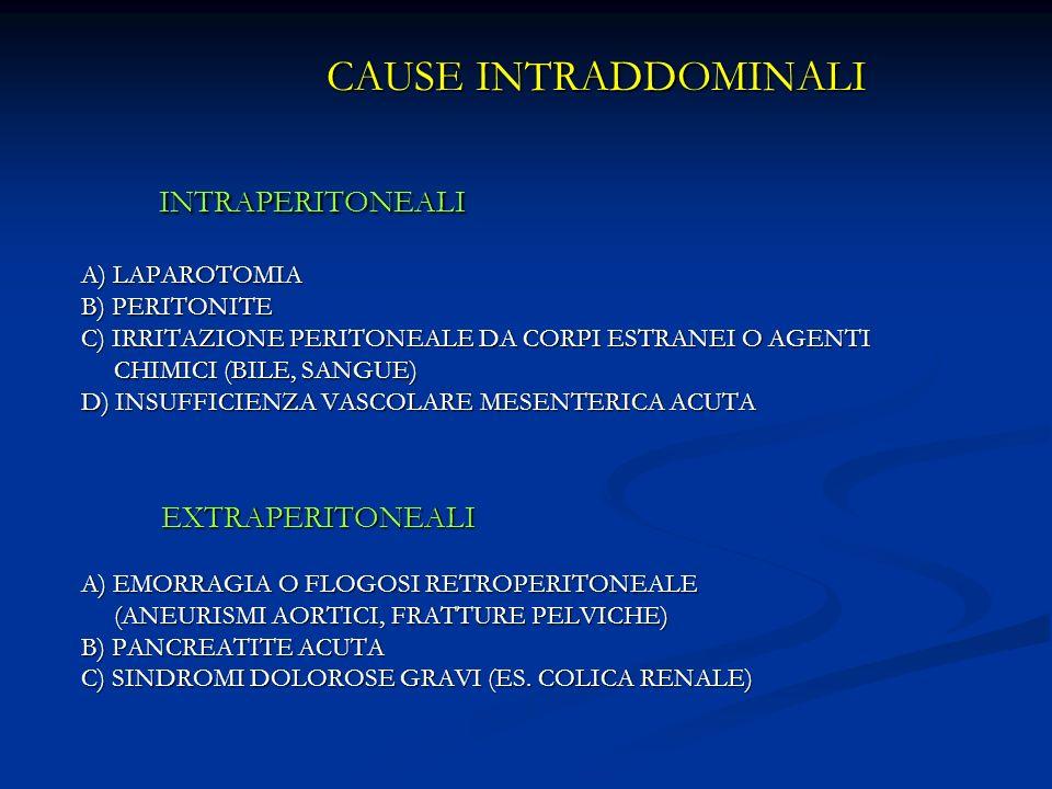 CAUSE INTRADDOMINALI INTRAPERITONEALI INTRAPERITONEALI A) LAPAROTOMIA B) PERITONITE C) IRRITAZIONE PERITONEALE DA CORPI ESTRANEI O AGENTI CHIMICI (BIL