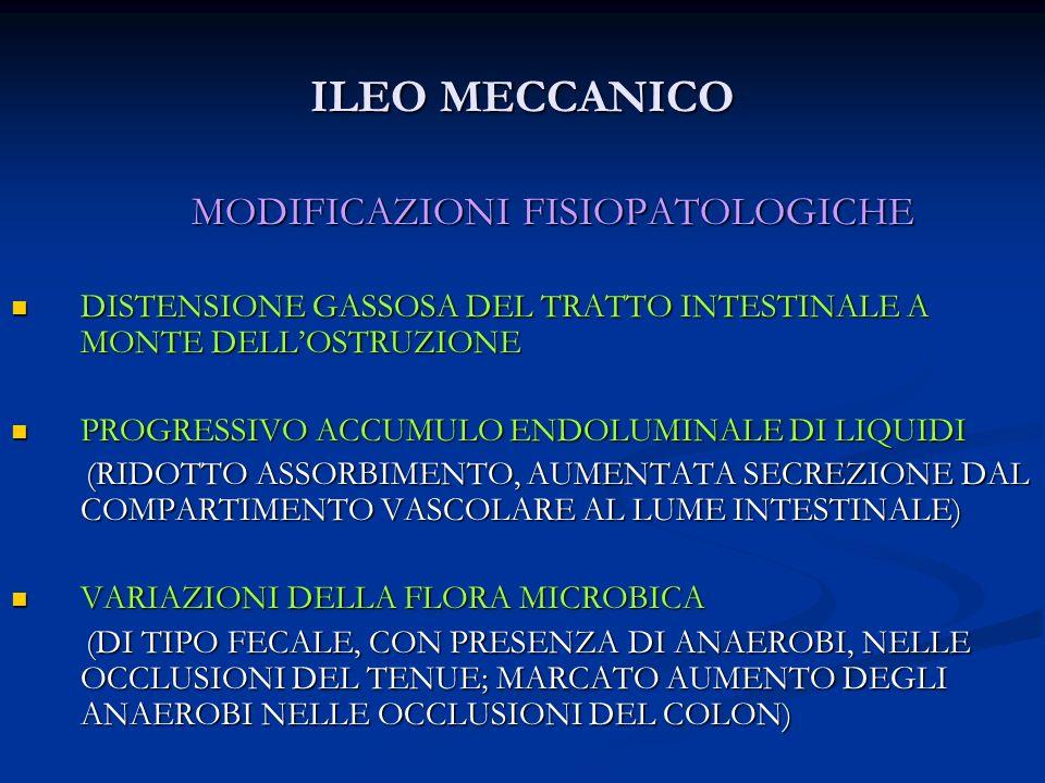 ILEO MECCANICO MODIFICAZIONI FISIOPATOLOGICHE MODIFICAZIONI FISIOPATOLOGICHE DISTENSIONE GASSOSA DEL TRATTO INTESTINALE A MONTE DELLOSTRUZIONE DISTENS