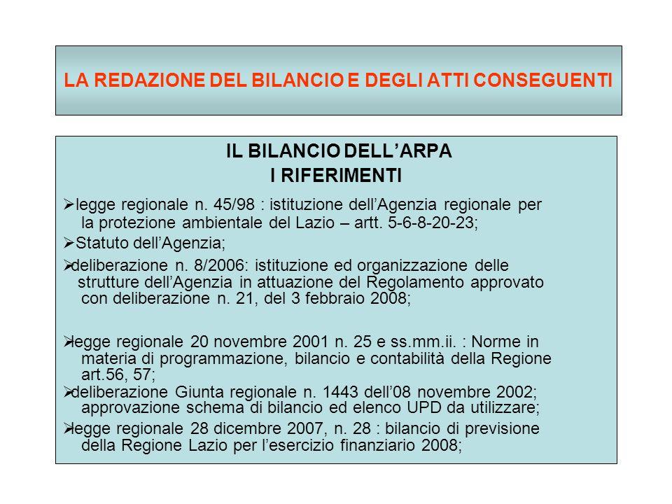 LA REDAZIONE DEL BILANCIO E DEGLI ATTI CONSEGUENTI IL BILANCIO DELLARPA I RIFERIMENTI legge regionale n.