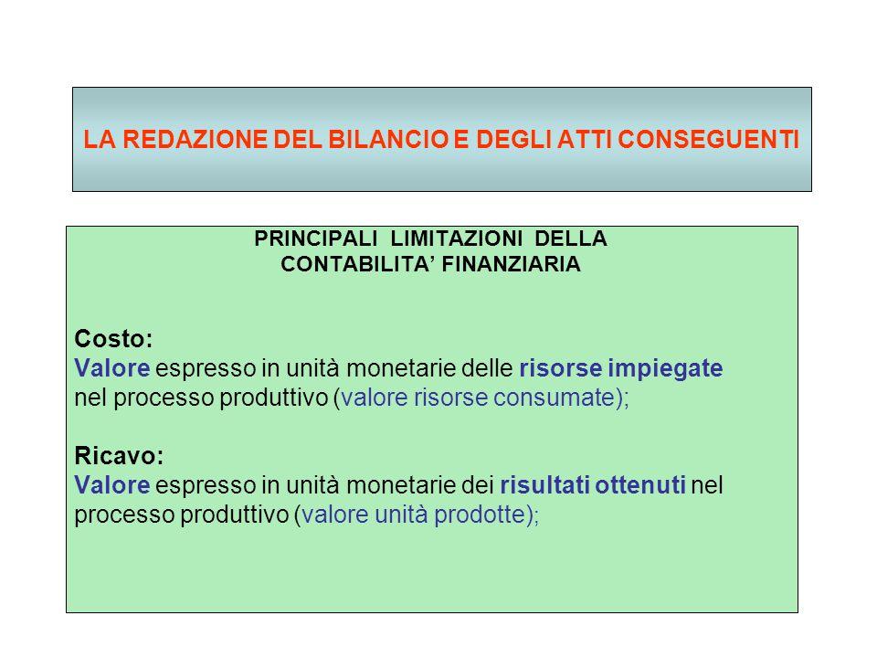 LA REDAZIONE DEL BILANCIO E DEGLI ATTI CONSEGUENTI PRINCIPALI LIMITAZIONI DELLA CONTABILITA FINANZIARIA Costo: Valore espresso in unità monetarie delle risorse impiegate nel processo produttivo (valore risorse consumate); Ricavo: Valore espresso in unità monetarie dei risultati ottenuti nel processo produttivo (valore unità prodotte) ;