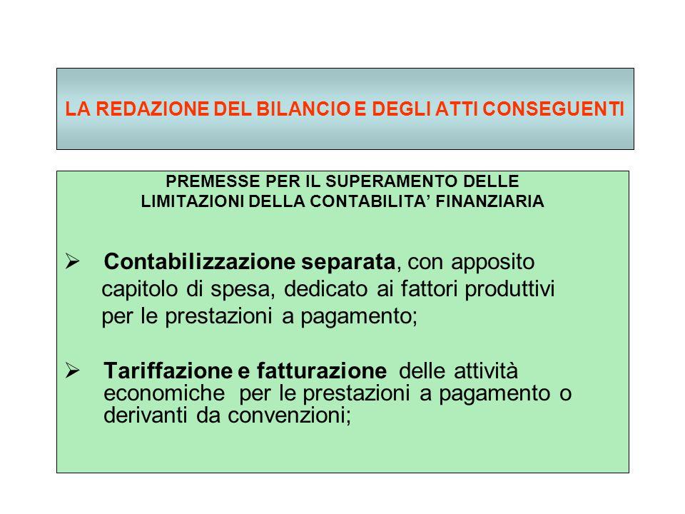 LA REDAZIONE DEL BILANCIO E DEGLI ATTI CONSEGUENTI PREMESSE PER IL SUPERAMENTO DELLE LIMITAZIONI DELLA CONTABILITA FINANZIARIA Contabilizzazione separata, con apposito capitolo di spesa, dedicato ai fattori produttivi per le prestazioni a pagamento; Tariffazione e fatturazione delle attività economiche per le prestazioni a pagamento o derivanti da convenzioni;