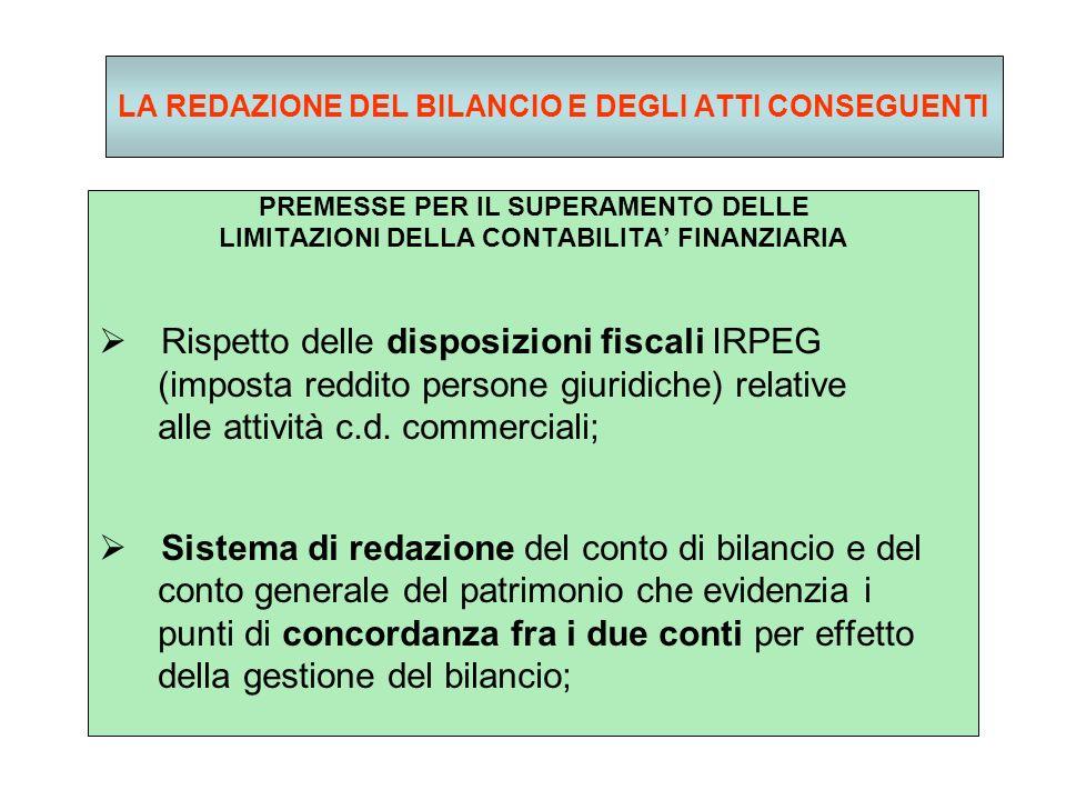 LA REDAZIONE DEL BILANCIO E DEGLI ATTI CONSEGUENTI PREMESSE PER IL SUPERAMENTO DELLE LIMITAZIONI DELLA CONTABILITA FINANZIARIA Rispetto delle disposizioni fiscali IRPEG (imposta reddito persone giuridiche) relative alle attività c.d.