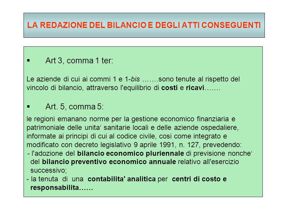 LA REDAZIONE DEL BILANCIO E DEGLI ATTI CONSEGUENTI Art 3, comma 1 ter: Le aziende di cui ai commi 1 e 1-bis …….sono tenute al rispetto del vincolo di bilancio, attraverso l equilibrio di costi e ricavi…….