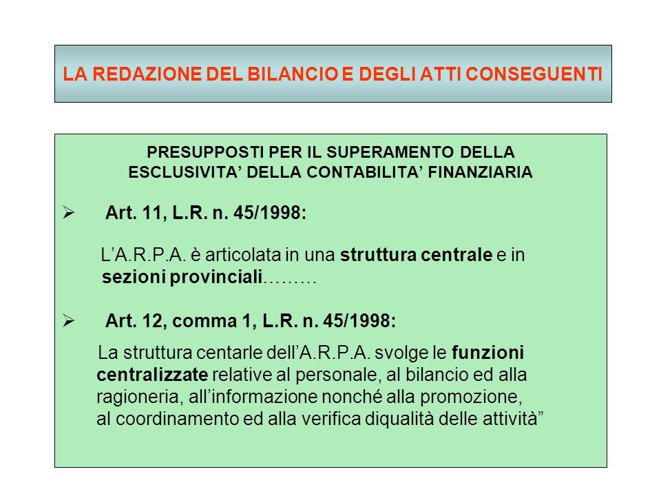 LA REDAZIONE DEL BILANCIO E DEGLI ATTI CONSEGUENTI PRESUPPOSTI PER IL SUPERAMENTO DELLA ESCLUSIVITA DELLA CONTABILITA FINANZIARIA Art.