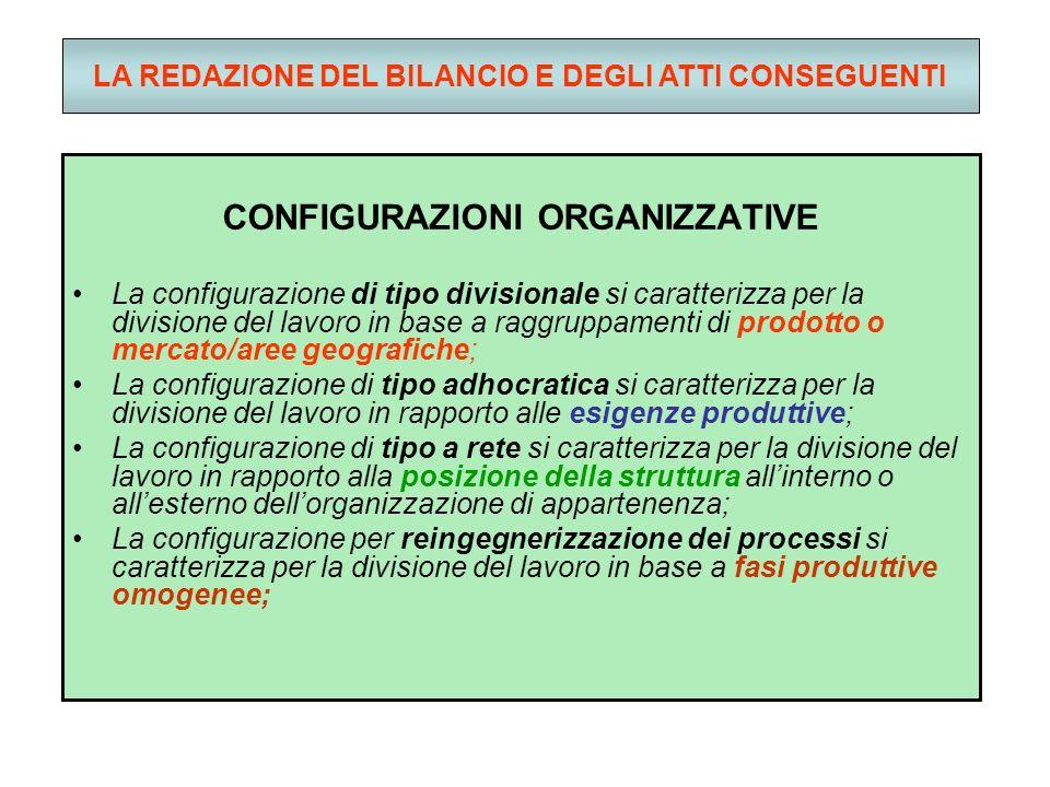 CONFIGURAZIONI ORGANIZZATIVE La configurazione di tipo divisionale si caratterizza per la divisione del lavoro in base a raggruppamenti di prodotto o mercato/aree geografiche; La configurazione di tipo adhocratica si caratterizza per la divisione del lavoro in rapporto alle esigenze produttive; La configurazione di tipo a rete si caratterizza per la divisione del lavoro in rapporto alla posizione della struttura allinterno o allesterno dellorganizzazione di appartenenza; La configurazione per reingegnerizzazione dei processi si caratterizza per la divisione del lavoro in base a fasi produttive omogenee; LA REDAZIONE DEL BILANCIO E DEGLI ATTI CONSEGUENTI