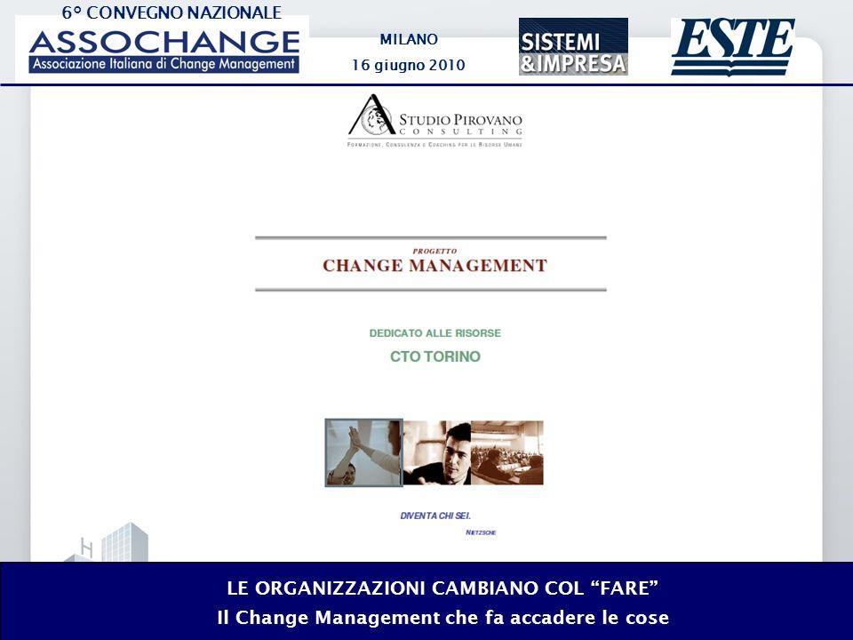 6° CONVEGNO NAZIONALE MILANO 16 giugno 2010 LE ORGANIZZAZIONI CAMBIANO COL FARE Il Change Management che fa accadere le cose Risultati secondo anno di attivazione Week Hospital
