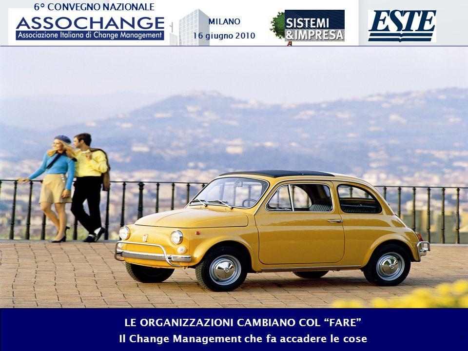 6° CONVEGNO NAZIONALE MILANO 16 giugno 2010 LE ORGANIZZAZIONI CAMBIANO COL FARE Il Change Management che fa accadere le cose 7
