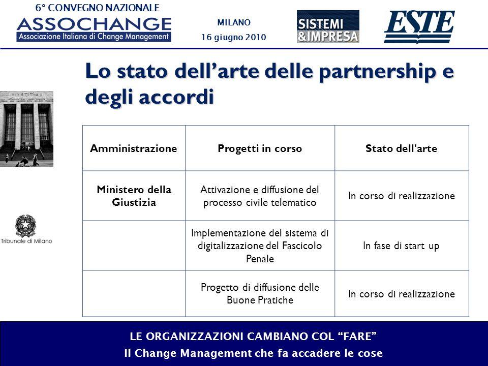 6° CONVEGNO NAZIONALE MILANO 16 giugno 2010 LE ORGANIZZAZIONI CAMBIANO COL FARE Il Change Management che fa accadere le cose Cod.