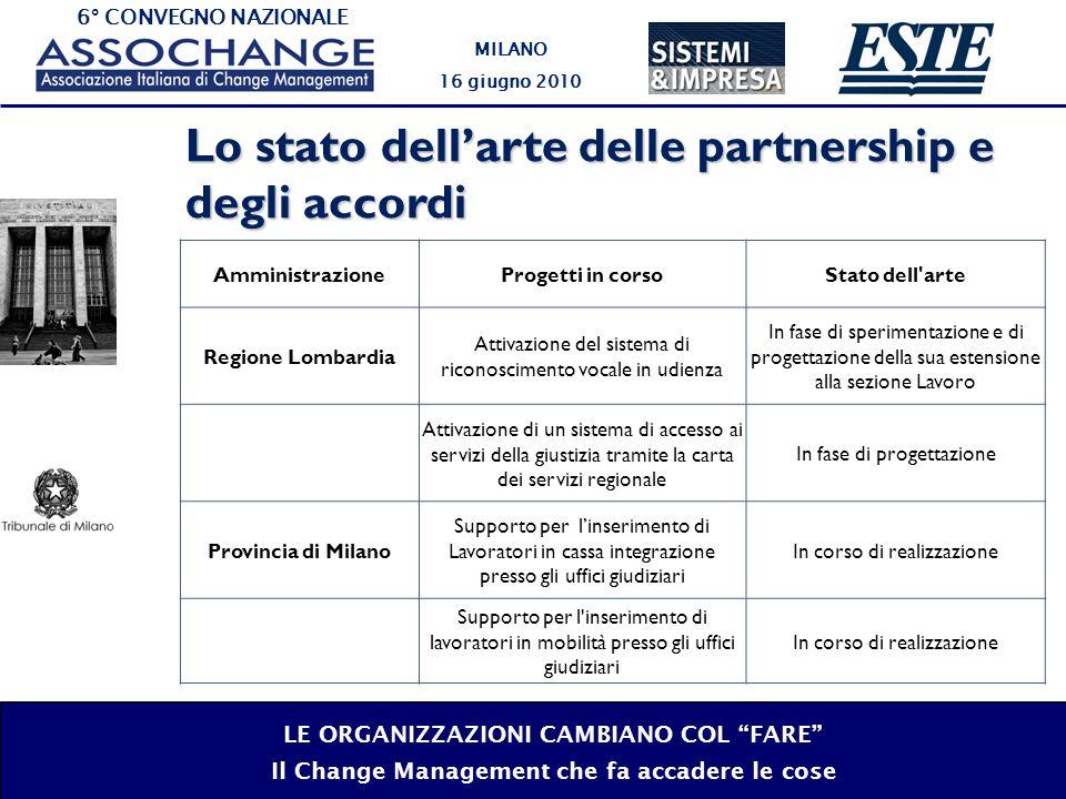 6° CONVEGNO NAZIONALE MILANO 16 giugno 2010 LE ORGANIZZAZIONI CAMBIANO COL FARE Il Change Management che fa accadere le cose Lorganizzazione dellinnovazione