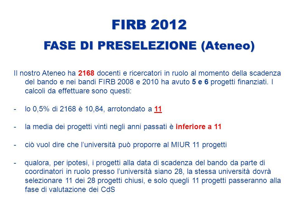 FIRB 2012 FASE DI PRESELEZIONE (Ateneo) Il nostro Ateneo ha 2168 docenti e ricercatori in ruolo al momento della scadenza del bando e nei bandi FIRB 2008 e 2010 ha avuto 5 e 6 progetti finanziati.