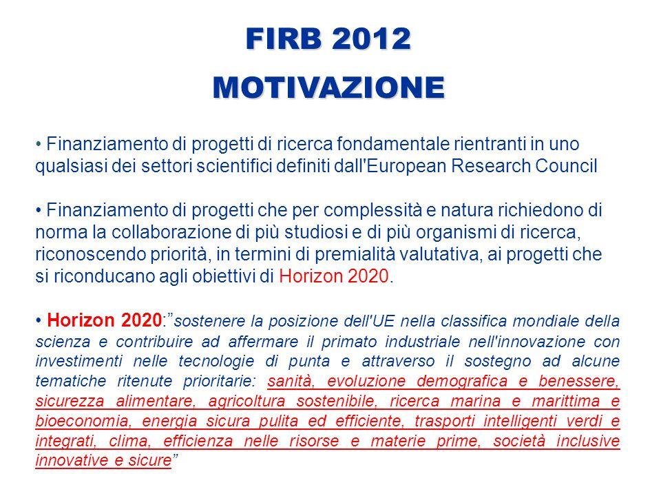 FIRB 2012 LINEE DINTERVENTO 1.Linea d intervento 1: a dottori di ricerca italiani o comunitari, non assunti a tempo indeterminato presso gli atenei italiani, statali o non statali, e gli enti pubblici di ricerca afferenti al MIUR, che non abbiano già compiuto il 33° anno di età alla data di scadenza del presente bando, e che, alla stessa data, abbiano conseguito il dottorato di ricerca da almeno 2 anni 2.Linea d intervento 2: a dottori di ricerca italiani o comunitari, non assunti a tempo indeterminato presso gli atenei italiani, statali o non statali, e gli enti pubblici di ricerca afferenti al MIUR, che non abbiano già compiuto il 36° anno di età alla data di scadenza del presente bando, e che, alla stessa data, abbiano conseguito il dottorato di ricerca da almeno 4 anni 3.Linea d intervento 3: a giovani docenti o ricercatori, già assunti a tempo indeterminato presso gli atenei italiani, statali o non statali, e gli enti pubblici di ricerca afferenti al MIUR, che non abbiano già compiuto il 40° anno di età alla data di scadenza del presente bando