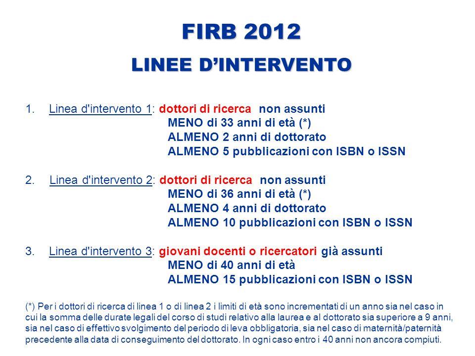 FIRB 2012 LINEE DINTERVENTO 1.Linea d intervento 1: dottori di ricerca non assunti MENO di 33 anni di età (*) ALMENO 2 anni di dottorato ALMENO 5 pubblicazioni con ISBN o ISSN 2.