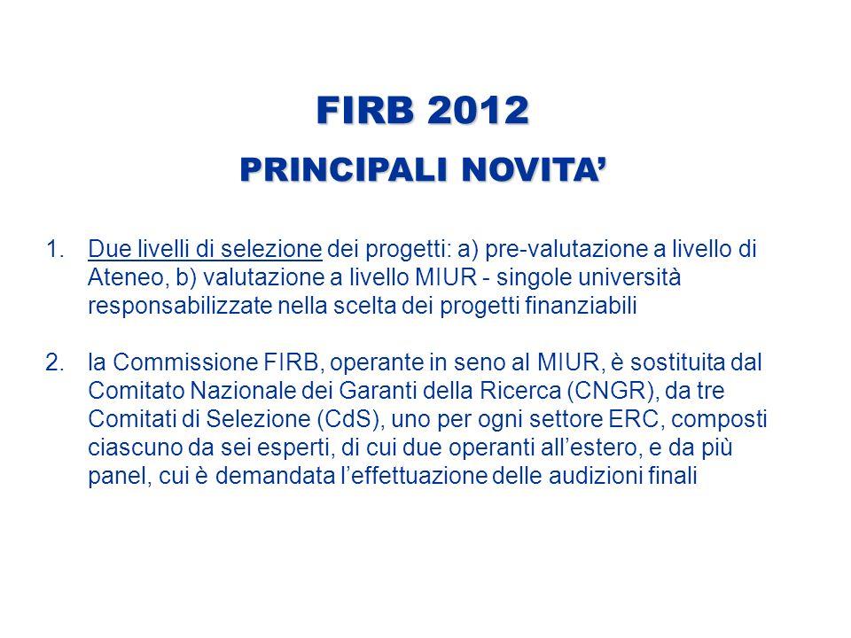 FIRB 2012 PRINCIPALI NOVITA 1.Due livelli di selezione dei progetti: a) pre-valutazione a livello di Ateneo, b) valutazione a livello MIUR - singole università responsabilizzate nella scelta dei progetti finanziabili 2.la Commissione FIRB, operante in seno al MIUR, è sostituita dal Comitato Nazionale dei Garanti della Ricerca (CNGR), da tre Comitati di Selezione (CdS), uno per ogni settore ERC, composti ciascuno da sei esperti, di cui due operanti allestero, e da più panel, cui è demandata leffettuazione delle audizioni finali