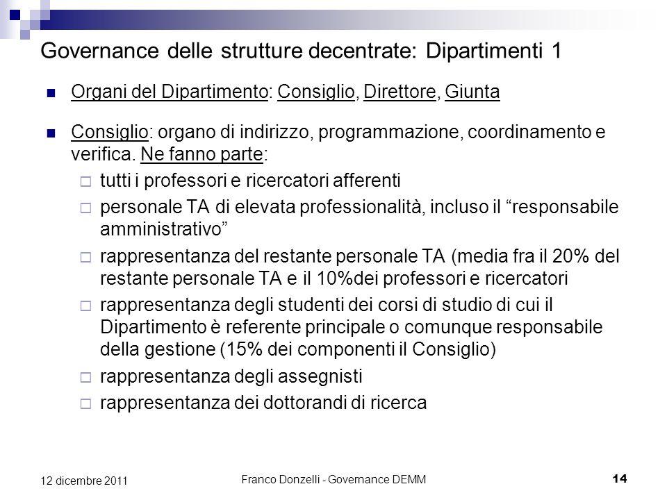 Franco Donzelli - Governance DEMM14 12 dicembre 2011 Governance delle strutture decentrate: Dipartimenti 1 Organi del Dipartimento: Consiglio, Diretto