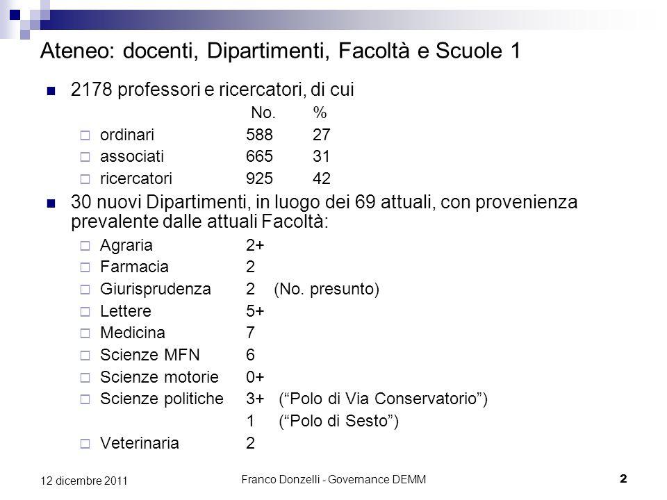 Franco Donzelli - Governance DEMM2 12 dicembre 2011 Ateneo: docenti, Dipartimenti, Facoltà e Scuole 1 2178 professori e ricercatori, di cui No.% ordin