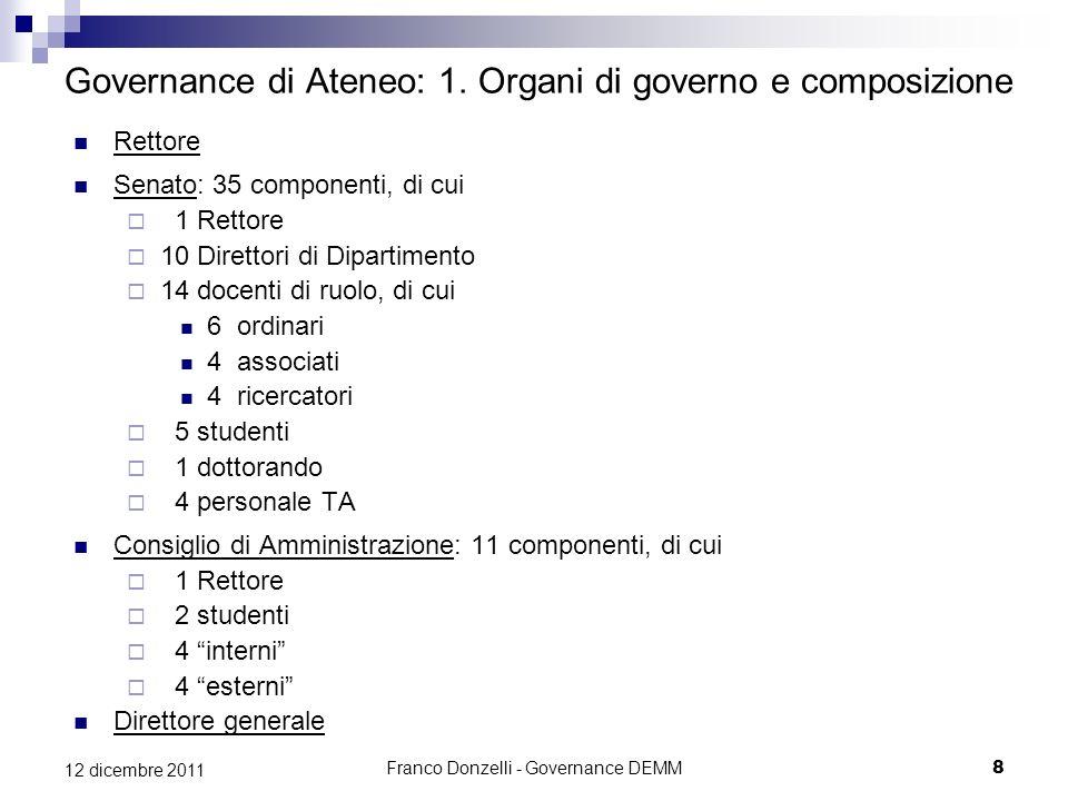 Franco Donzelli - Governance DEMM8 12 dicembre 2011 Governance di Ateneo: 1. Organi di governo e composizione Rettore Senato: 35 componenti, di cui 1
