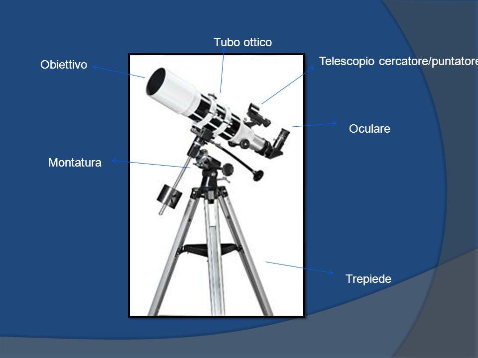 Telescopio cercatore/puntatore Trepiede Obiettivo Oculare Montatura Tubo ottico