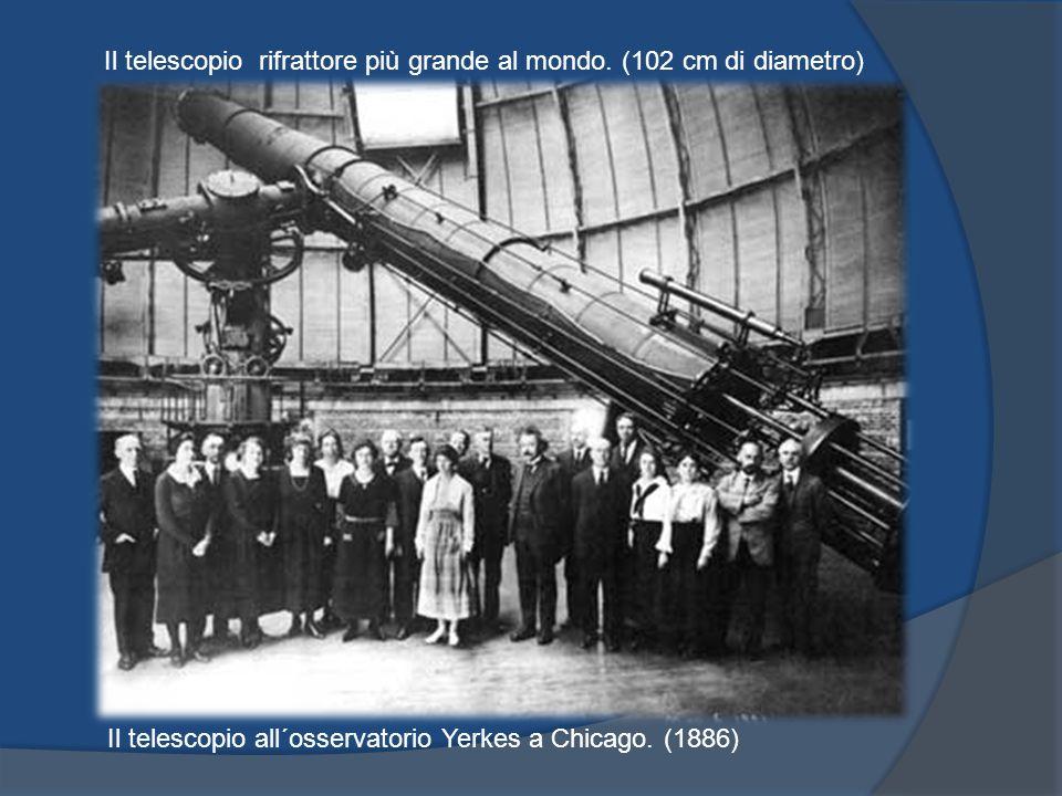 Il telescopio rifrattore più grande al mondo. (102 cm di diametro) Il telescopio all´osservatorio Yerkes a Chicago. (1886)