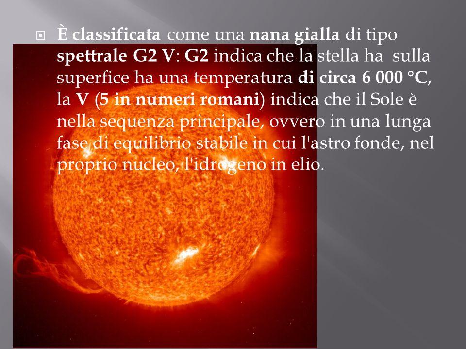 È classificata come una nana gialla di tipo spettrale G2 V : G2 indica che la stella ha sulla superfice ha una temperatura di circa 6 000 °C, la V ( 5