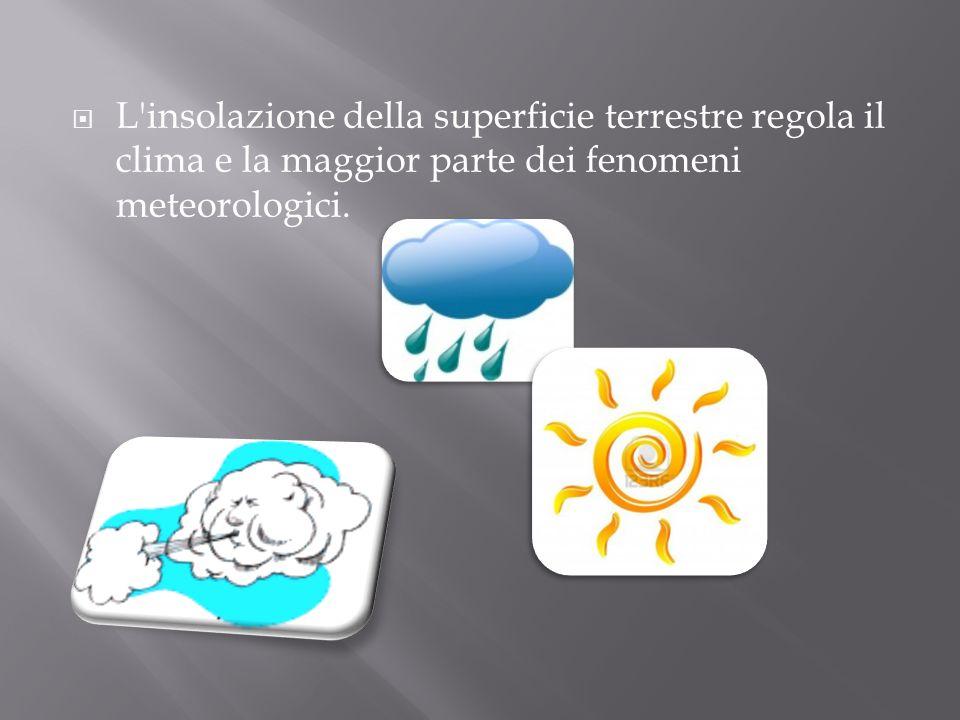 L'insolazione della superficie terrestre regola il clima e la maggior parte dei fenomeni meteorologici.