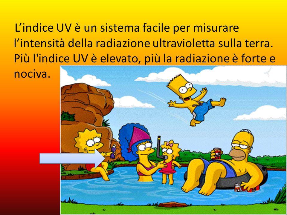 Lindice UV è un sistema facile per misurare lintensità della radiazione ultravioletta sulla terra.