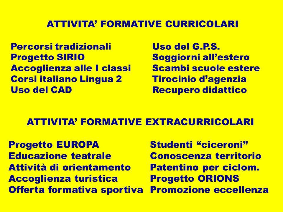 ATTIVITA FORMATIVE CURRICOLARI Percorsi tradizionaliUso del G.P.S.