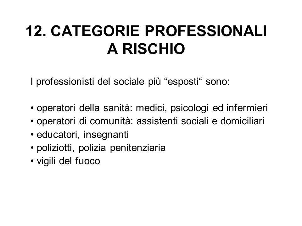 12. CATEGORIE PROFESSIONALI A RISCHIO I professionisti del sociale più esposti sono: operatori della sanità: medici, psicologi ed infermieri operatori