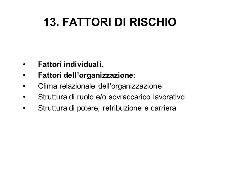 13.FATTORI DI RISCHIO Fattori individuali.