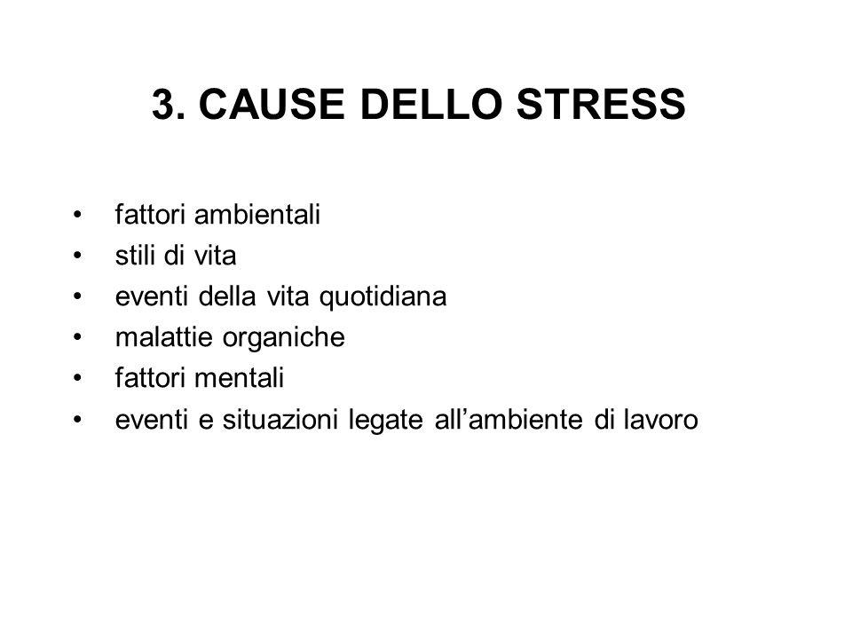 3. CAUSE DELLO STRESS fattori ambientali stili di vita eventi della vita quotidiana malattie organiche fattori mentali eventi e situazioni legate alla