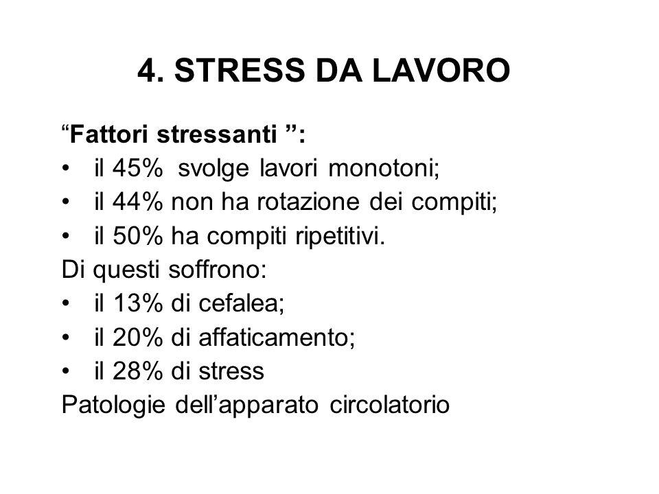 4. STRESS DA LAVORO Fattori stressanti : il 45% svolge lavori monotoni; il 44% non ha rotazione dei compiti; il 50% ha compiti ripetitivi. Di questi s
