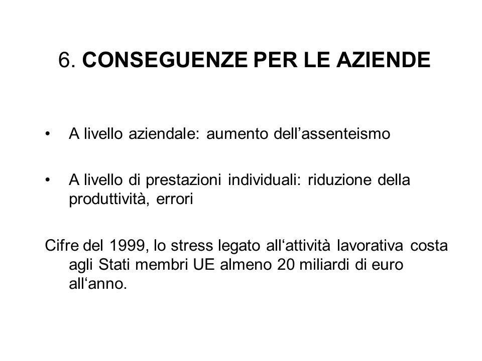 6. CONSEGUENZE PER LE AZIENDE A livello aziendale: aumento dellassenteismo A livello di prestazioni individuali: riduzione della produttività, errori