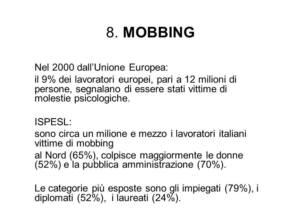 8. MOBBING Nel 2000 dallUnione Europea: il 9% dei lavoratori europei, pari a 12 milioni di persone, segnalano di essere stati vittime di molestie psic