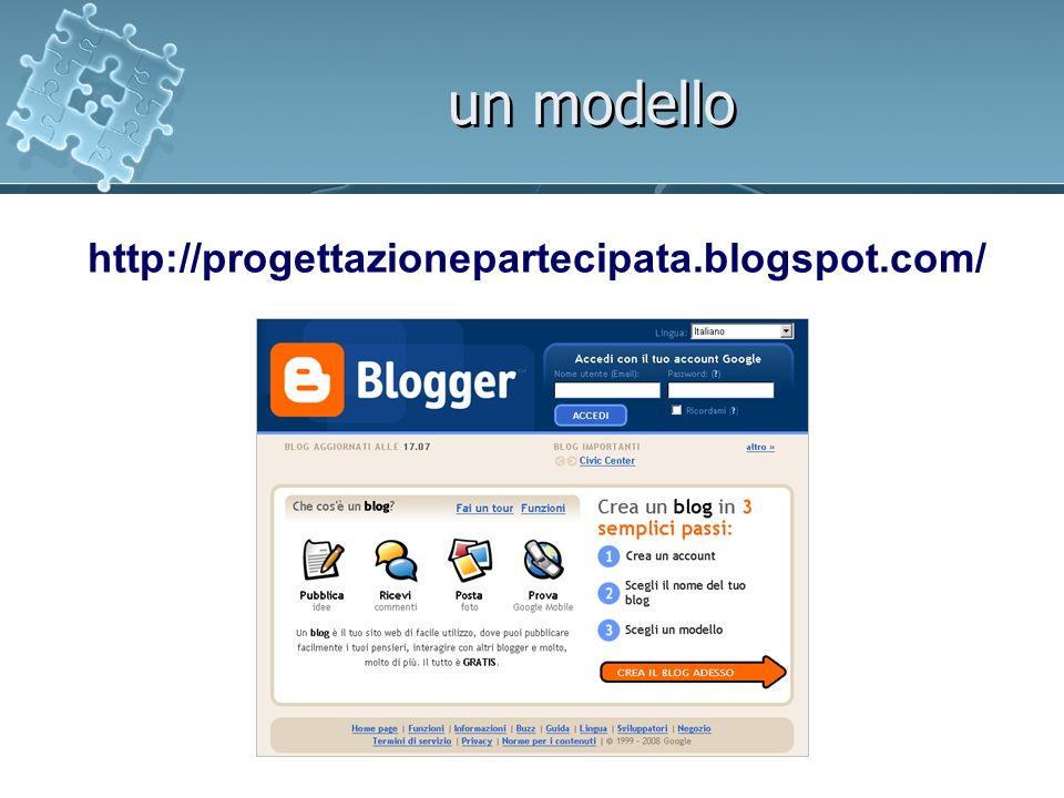 un modello http://progettazionepartecipata.blogspot.com/