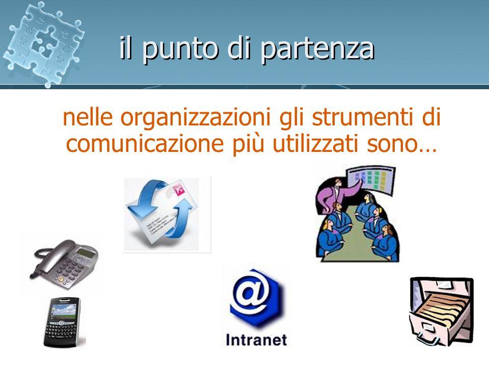 nelle organizzazioni gli strumenti di comunicazione più utilizzati sono… il punto di partenza