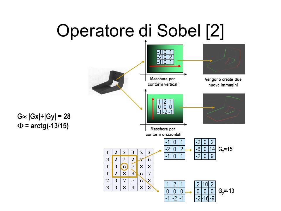 Operatore di Sobel [2] 0 0 0 1 2 1 -2 Maschera per contorni verticali 2 0 -2 1 0 1 0 Maschera per contorni orizzontali Vengono create due nuove immagini 0 0 0 1 2 1 -2 2 0 -2 1 0 1 0 0 0 0 2 14 9 -2 -6 -2 10 0 -16 2 0 -9 2 0 -2 G x =15 G y =-13 G |Gx|+|Gy| = 28 = arctg(-13/15)