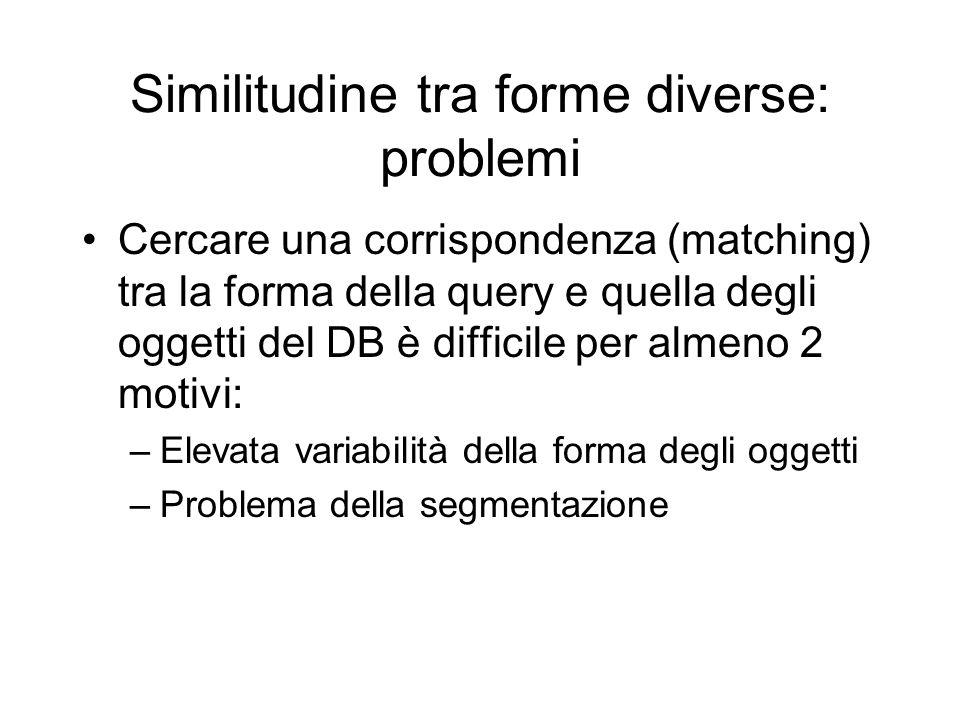Similitudine tra forme diverse: problemi Cercare una corrispondenza (matching) tra la forma della query e quella degli oggetti del DB è difficile per almeno 2 motivi: –Elevata variabilità della forma degli oggetti –Problema della segmentazione