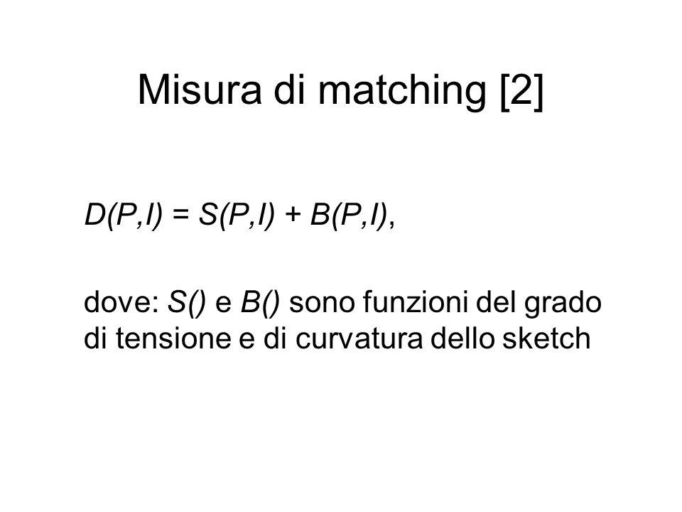 Misura di matching [2] D(P,I) = S(P,I) + B(P,I), dove: S() e B() sono funzioni del grado di tensione e di curvatura dello sketch