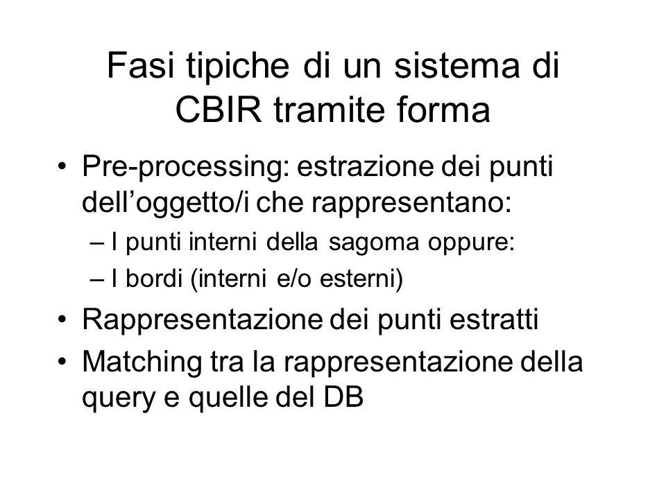 Fasi tipiche di un sistema di CBIR tramite forma Pre-processing: estrazione dei punti delloggetto/i che rappresentano: –I punti interni della sagoma oppure: –I bordi (interni e/o esterni) Rappresentazione dei punti estratti Matching tra la rappresentazione della query e quelle del DB