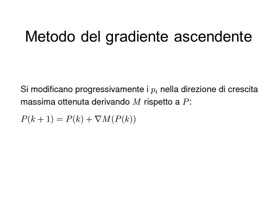 Metodo del gradiente ascendente