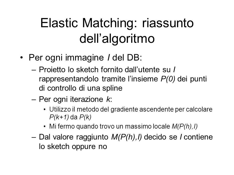 Elastic Matching: riassunto dellalgoritmo Per ogni immagine I del DB: –Proietto lo sketch fornito dallutente su I rappresentandolo tramite linsieme P(0) dei punti di controllo di una spline –Per ogni iterazione k: Utilizzo il metodo del gradiente ascendente per calcolare P(k+1) da P(k) Mi fermo quando trovo un massimo locale M(P(h),I) –Dal valore raggiunto M(P(h),I) decido se I contiene lo sketch oppure no