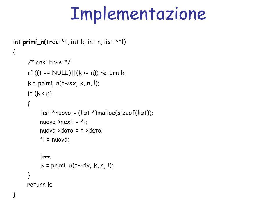 Implementazione int primi_n(tree *t, int k, int n, list **l) { /* casi base */ if ((t == NULL)||(k >= n)) return k; k = primi_n(t->sx, k, n, l); if (k