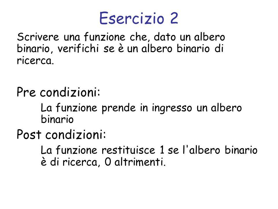 Esercizio 2 Scrivere una funzione che, dato un albero binario, verifichi se è un albero binario di ricerca. Pre condizioni: La funzione prende in ingr
