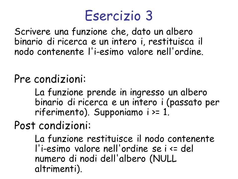 Esercizio 3 Scrivere una funzione che, dato un albero binario di ricerca e un intero i, restituisca il nodo contenente l'i-esimo valore nell'ordine. P