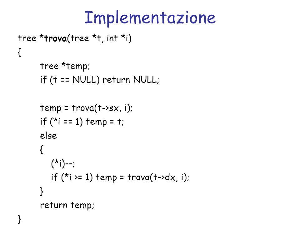 Implementazione tree *trova(tree *t, int *i) { tree *temp; if (t == NULL) return NULL; temp = trova(t->sx, i); if (*i == 1) temp = t; else { (*i)--; i