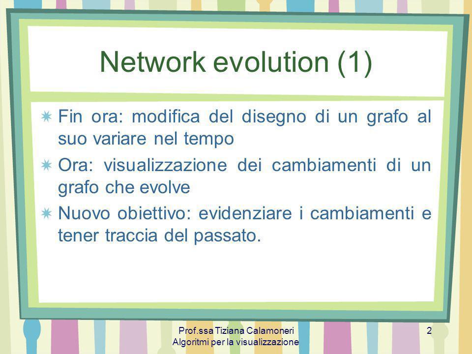 Prof.ssa Tiziana Calamoneri Algoritmi per la visualizzazione 2 Network evolution (1) Fin ora: modifica del disegno di un grafo al suo variare nel temp