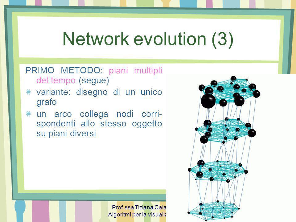 Prof.ssa Tiziana Calamoneri Algoritmi per la visualizzazione 4 Network evolution (3) PRIMO METODO: piani multipli del tempo (segue) variante: disegno