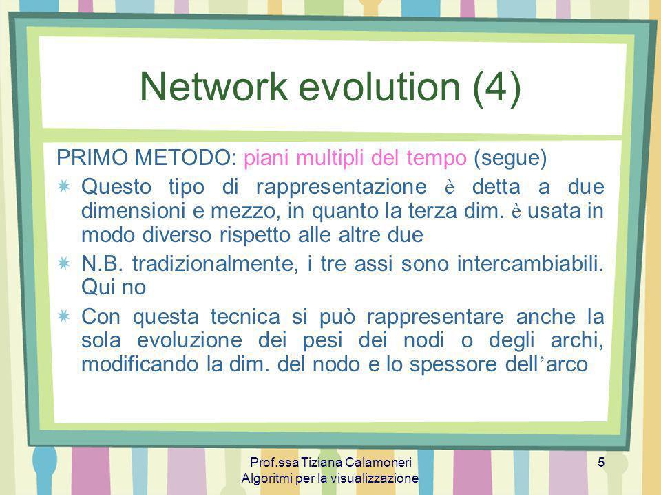 Prof.ssa Tiziana Calamoneri Algoritmi per la visualizzazione 5 Network evolution (4) PRIMO METODO: piani multipli del tempo (segue) Questo tipo di rap