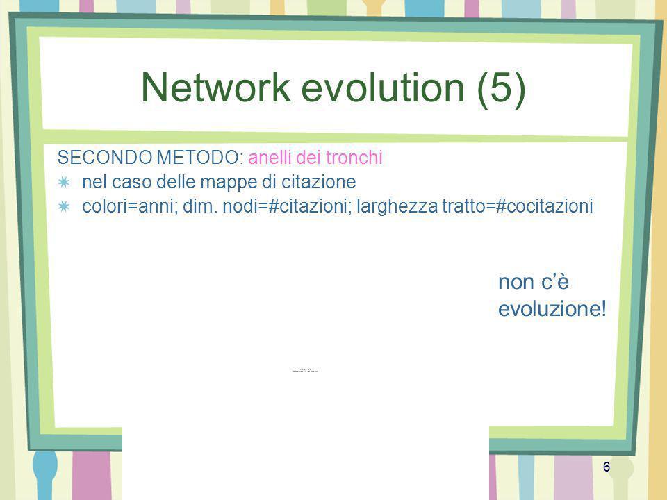 Prof.ssa Tiziana Calamoneri Algoritmi per la visualizzazione 6 Network evolution (5) SECONDO METODO: anelli dei tronchi nel caso delle mappe di citazi